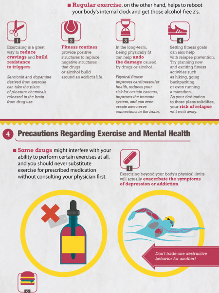 It Works If You Work Out: Exercise and Addiction Recovery Infographic
