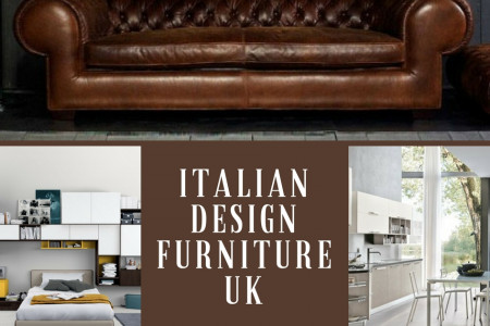 Italian Design Furniture UK Infographic