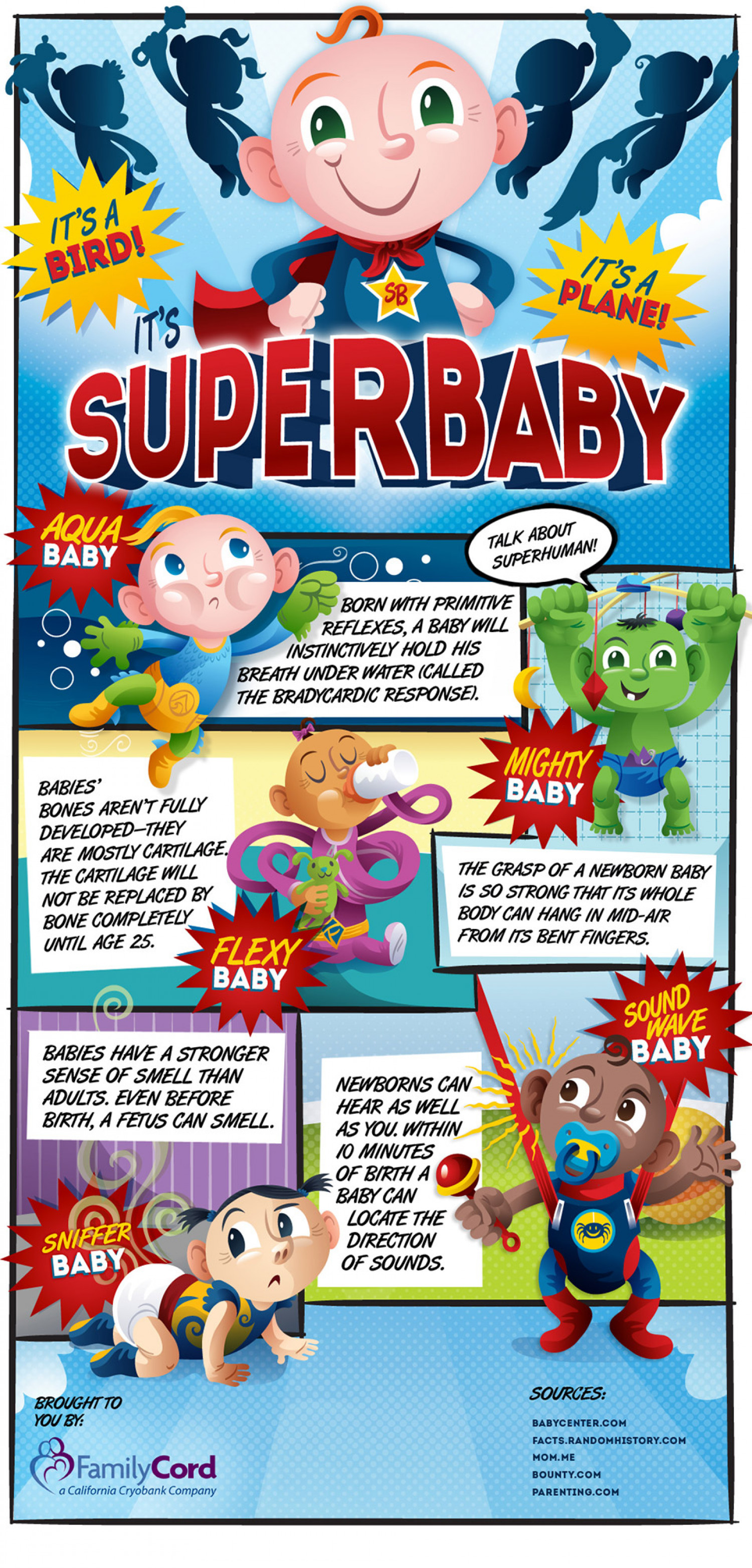 It's A Bird, It's A Plane, It's Superbaby! Infographic