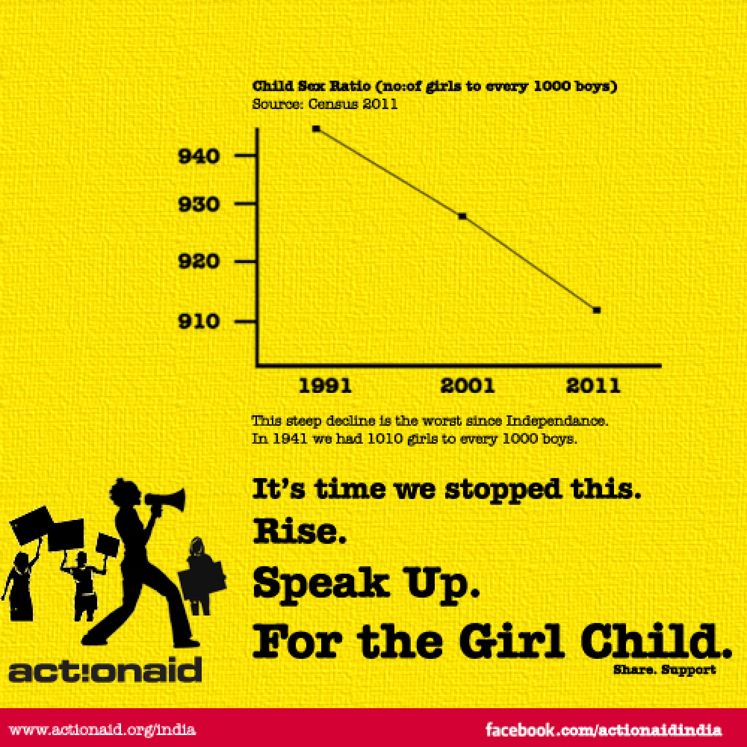 It's a crisis now.  Infographic