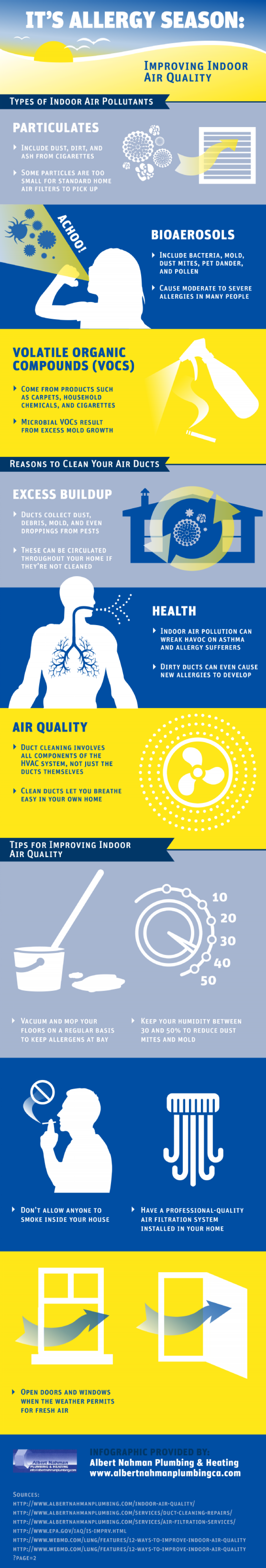 It's Allergy Season: Improving Indoor Air Quality Infographic