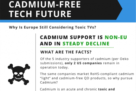 It's Time For A Cadmium-Free Tech Future Infographic