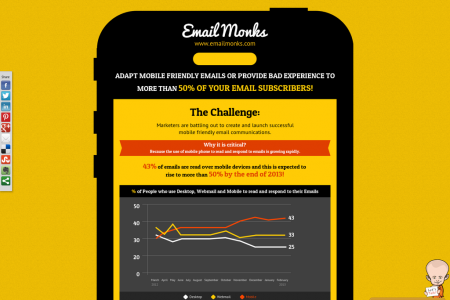 It's time for responsive email design Infographic