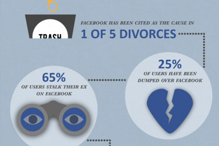 It's time to face facts Infographic