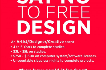 Its time to say no to free designs Infographic
