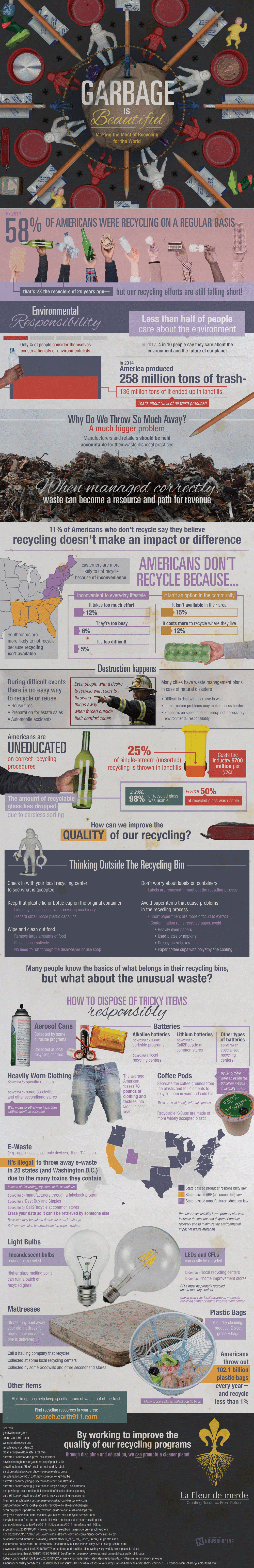 It's Time To Think Outside The Recycling Bin Infographic