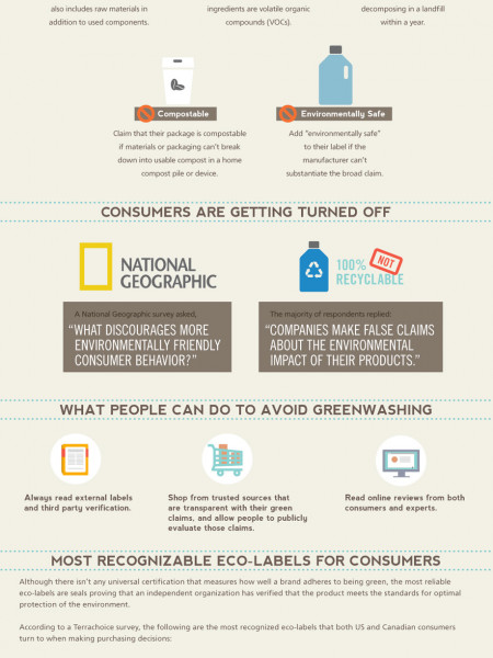 It's Too Easy Being Green - What Does It Mean To Be Eco-Friendly Infographic