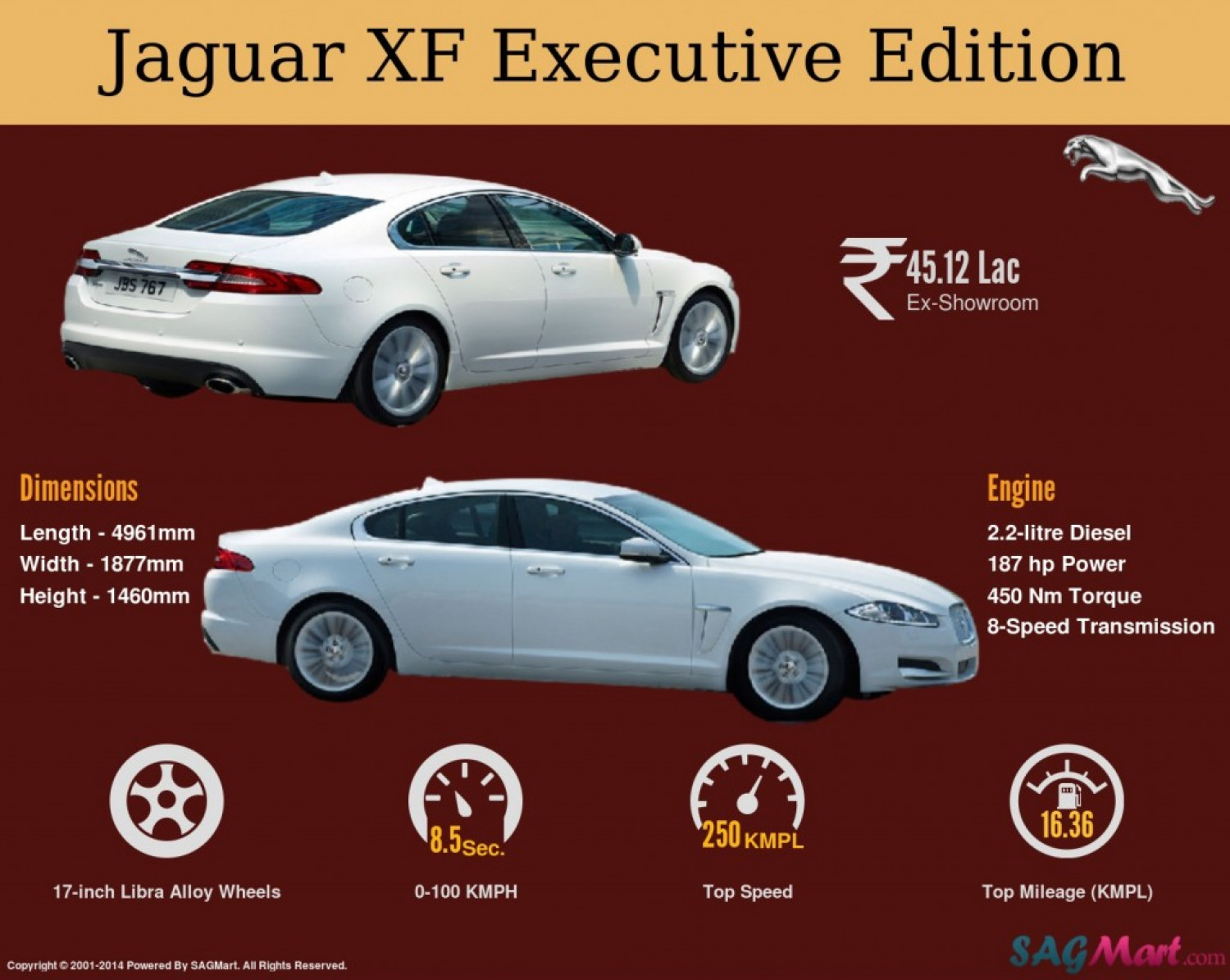 Jaguar XF Executive Edition Specifications and Price Infographic