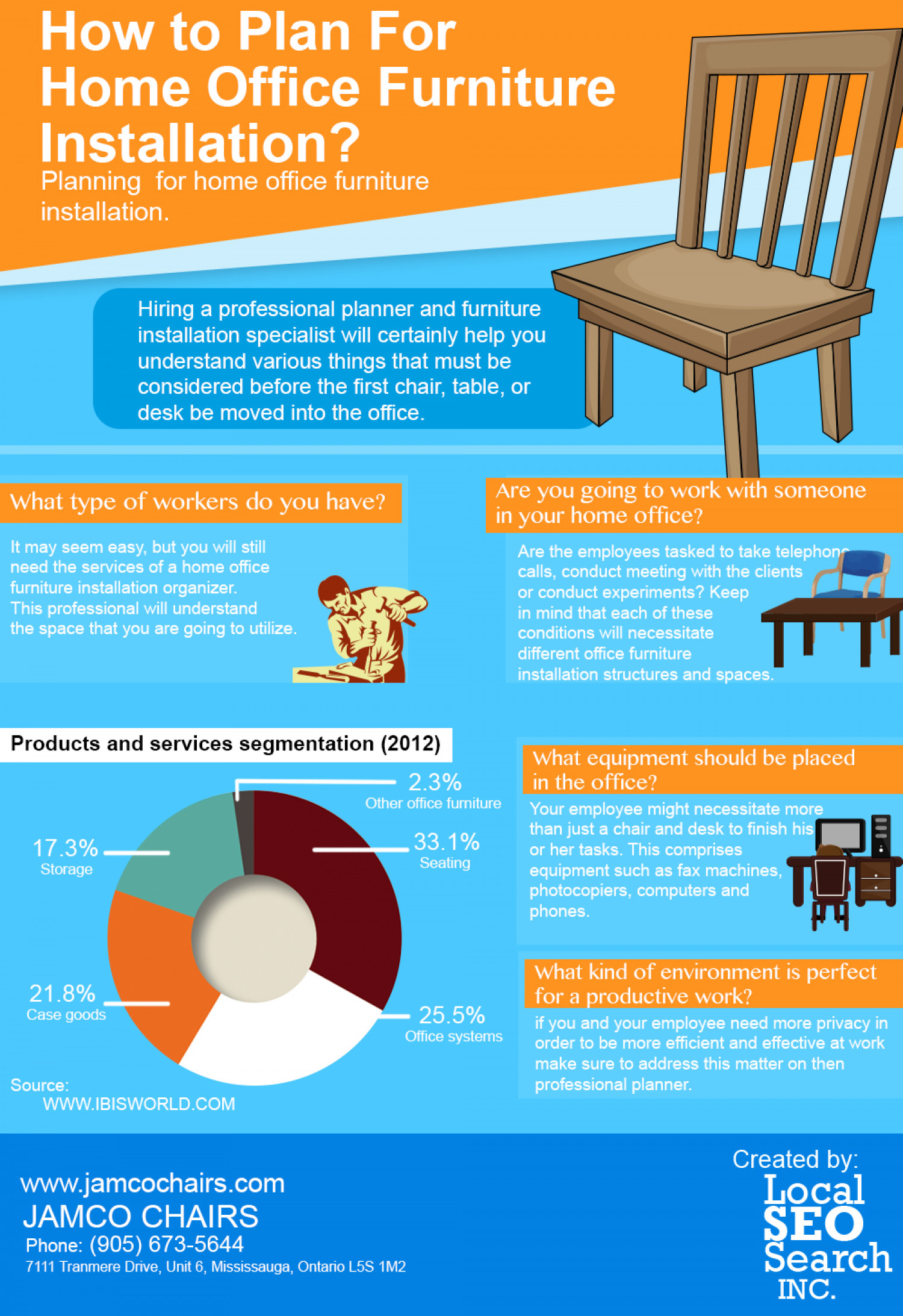How to Plan for Home Office Furniture Installation Infographic