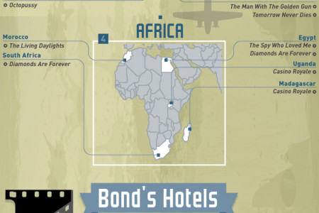 James Bond World Travel Maps  Infographic