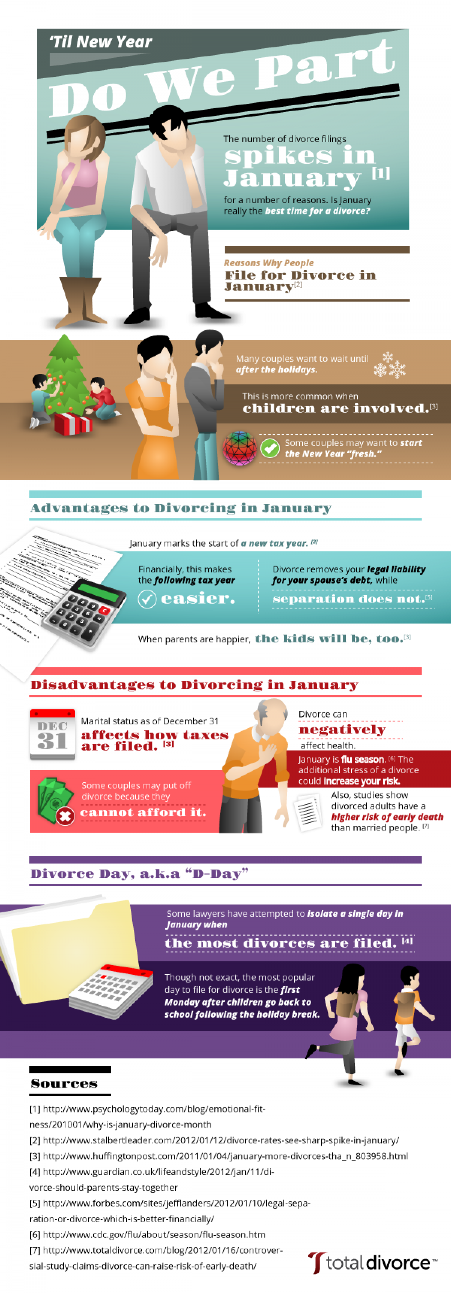 January – The Divorce Month Infographic