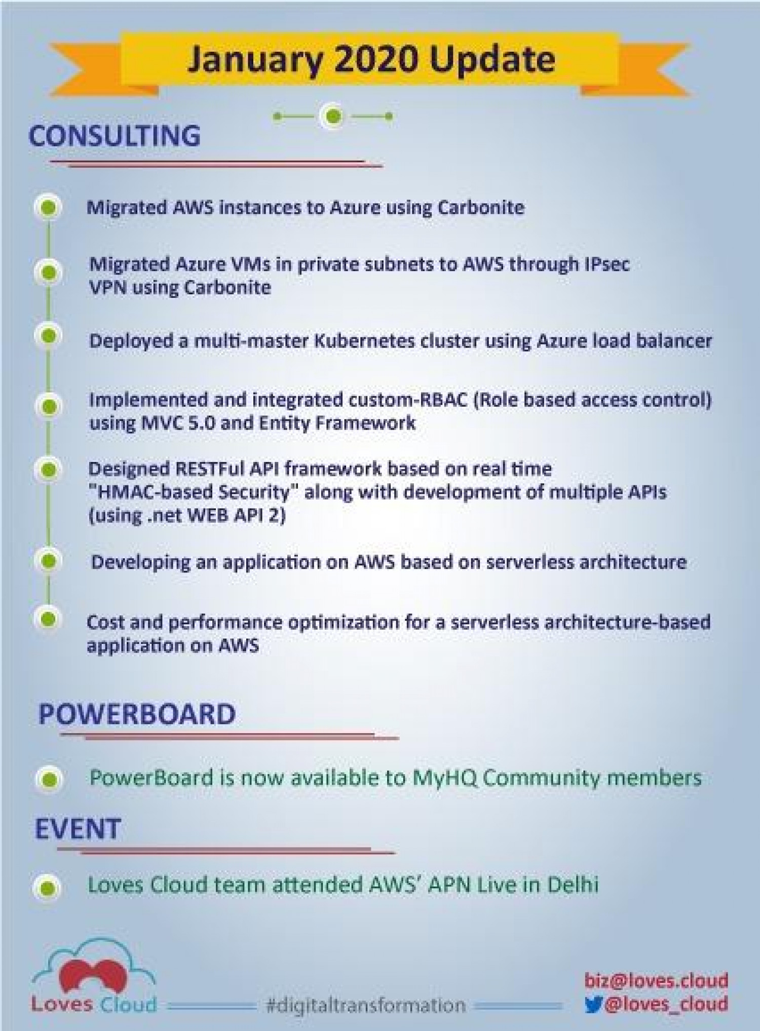 January 2020 update - Loves cloud Infographic
