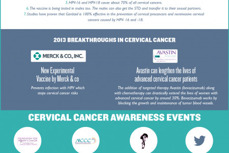 January is Cervical Cancer Awareness Month Infographic