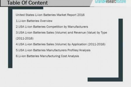 Japan Li-ion Batteries Market Report 2016  Infographic