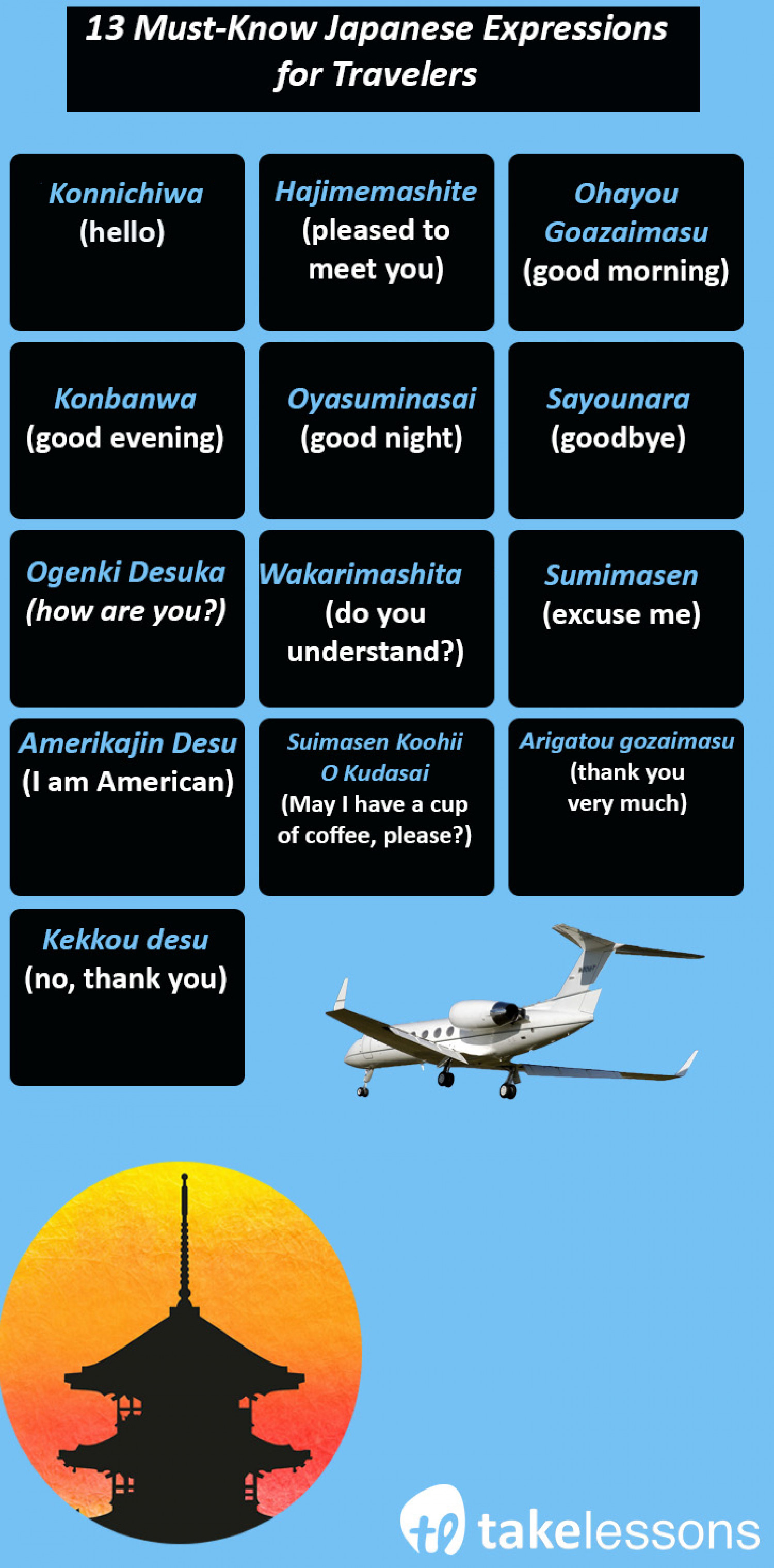 Japanese Expressions for Travelers  Infographic