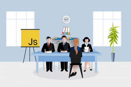 JavaScript Interview Questions and Answers 2020 Infographic