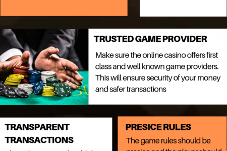 Jeetwin - Best Online Casino in India Infographic