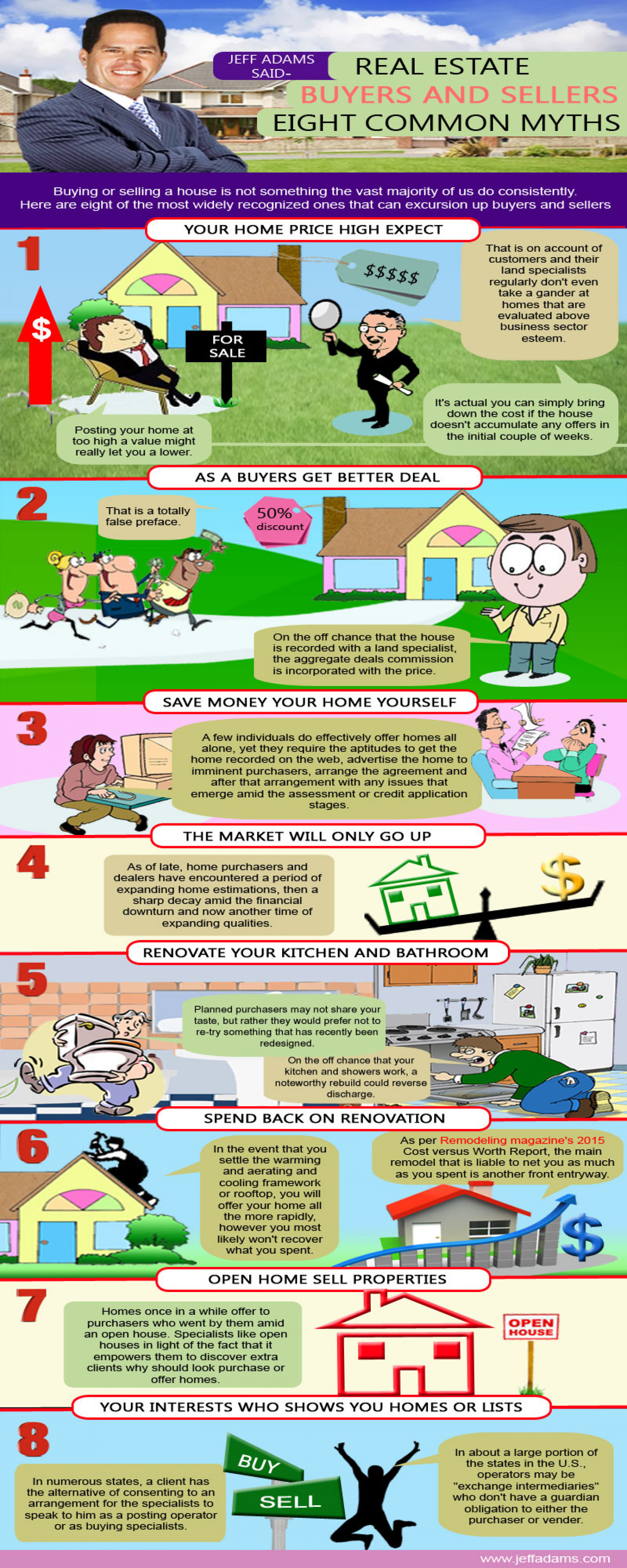 Jeff Adams Said- Real Estate Buyers and Sellers eight Common Myths Infographic