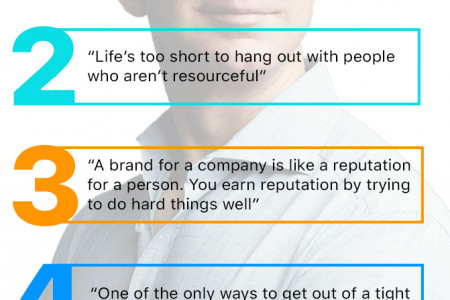 Jeff Bezos Quotes That Are Gospel For Every Entrepreneur By Kunal Bansal Chandigarh Infographic