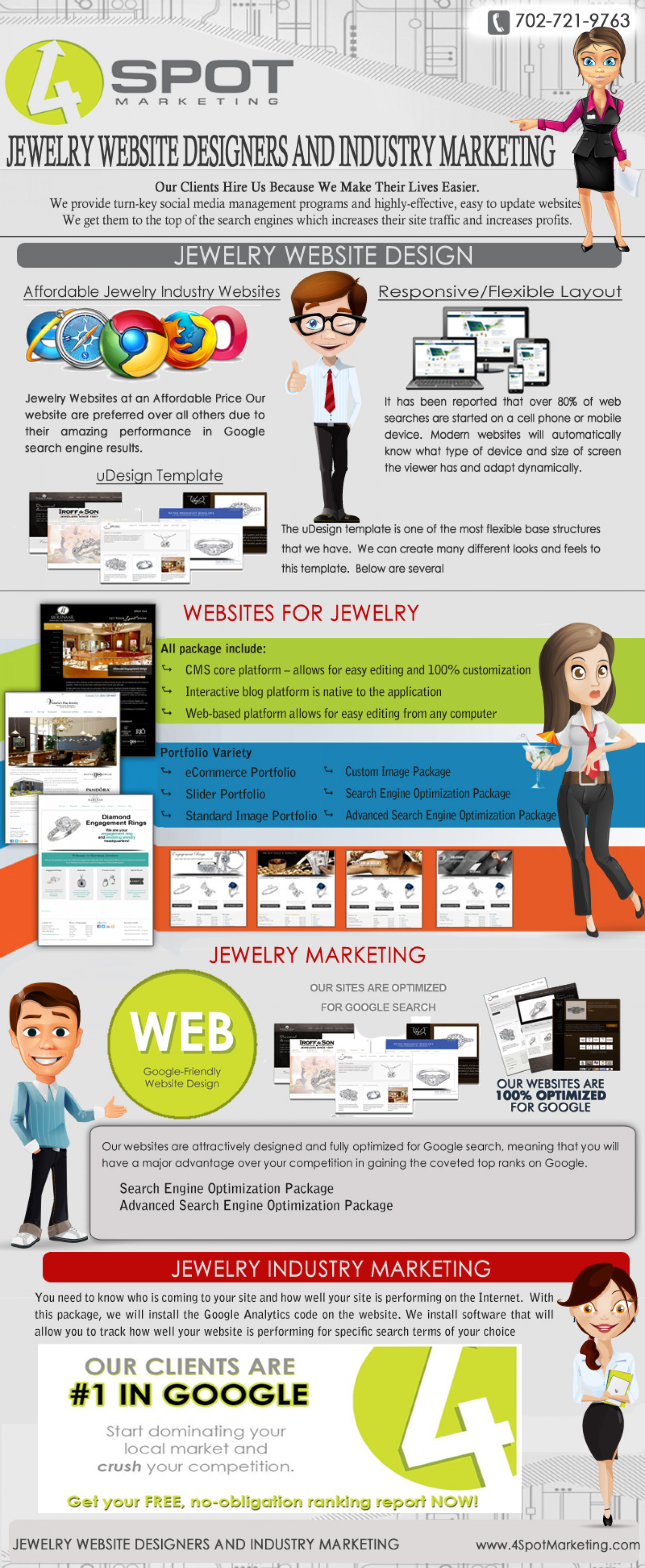 Jewelry Website Designers And Industry Marketing Infographic