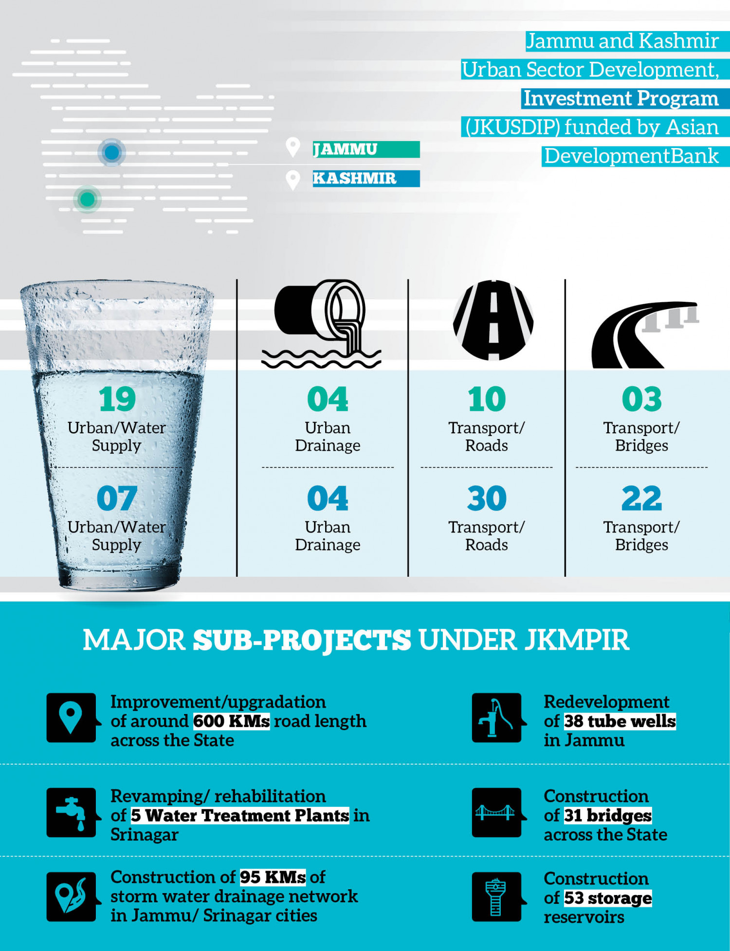 JKUSDIP Project Infographic