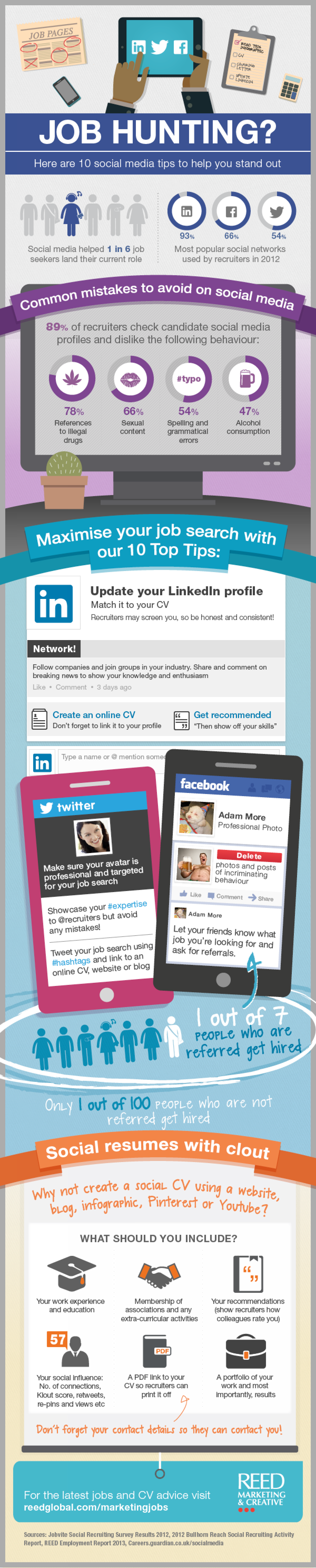 Job hunting? Here are 10 social media tips to help you stand out Infographic