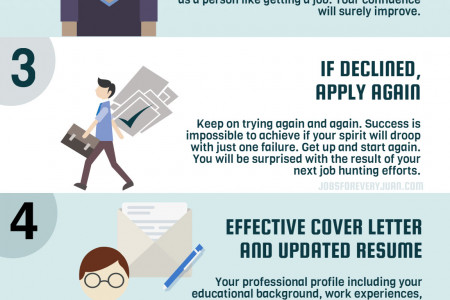 Job Hunting Tips To Help You Find Your  Dream Job Infographic