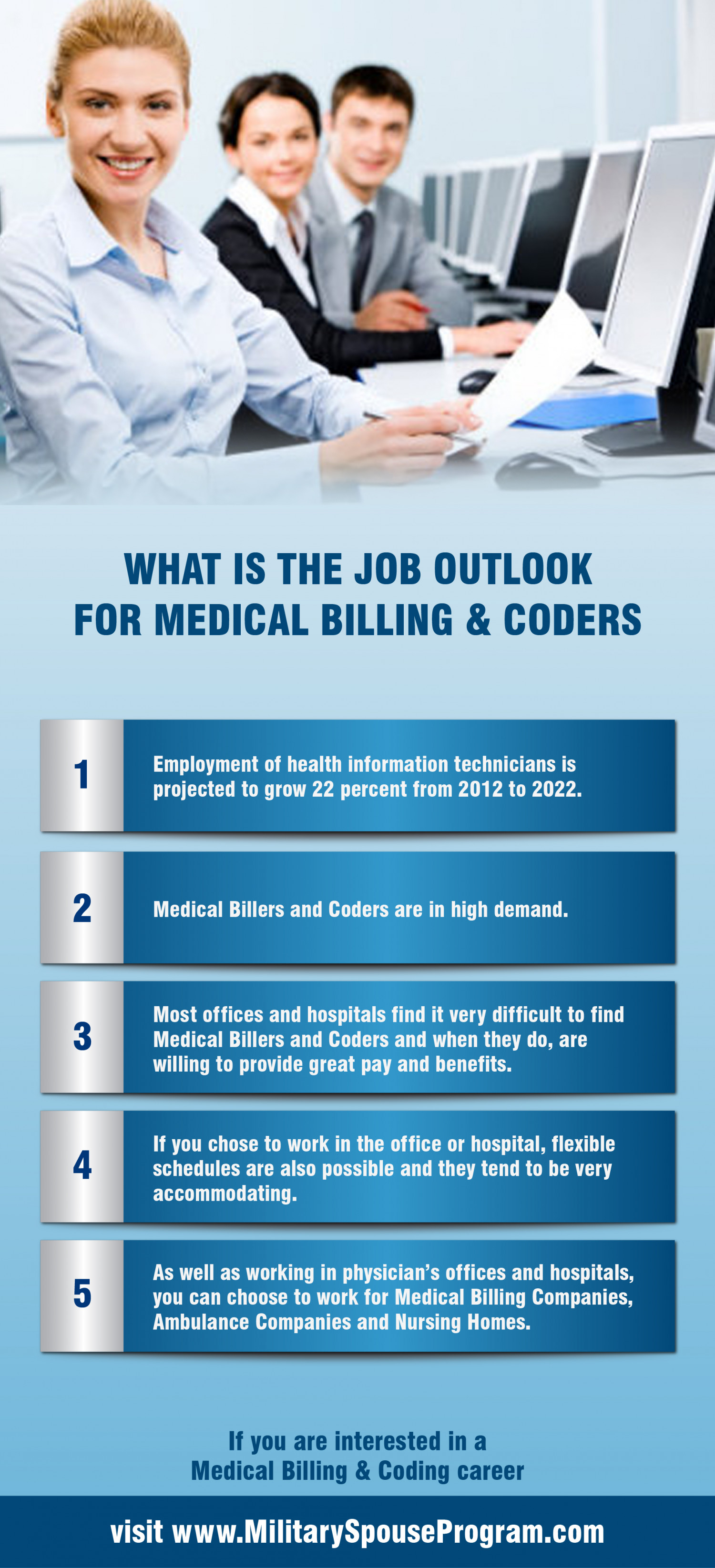 Job Outlook For Medical Billing And Coders Visual