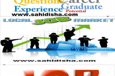 Job Sites In India|Popular Job Sites In India|Best Job Sites In India For Freshers Infographic