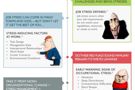 Job Stress and The National Stress Awareness Month Infographic