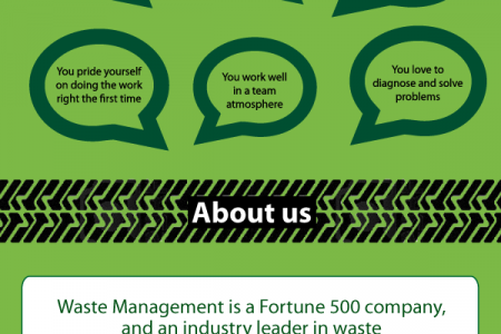 Jobgram - Waste Management Infographic