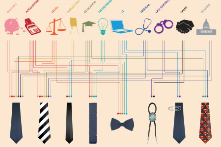 Jobs & Tie Pairings Infographic