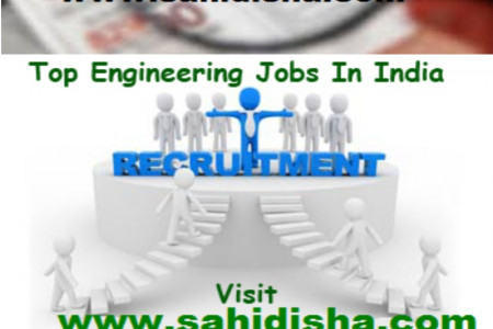 Jobs In India|Popular Job Sites In India|Best Job Sites In India For Freshers Infographic