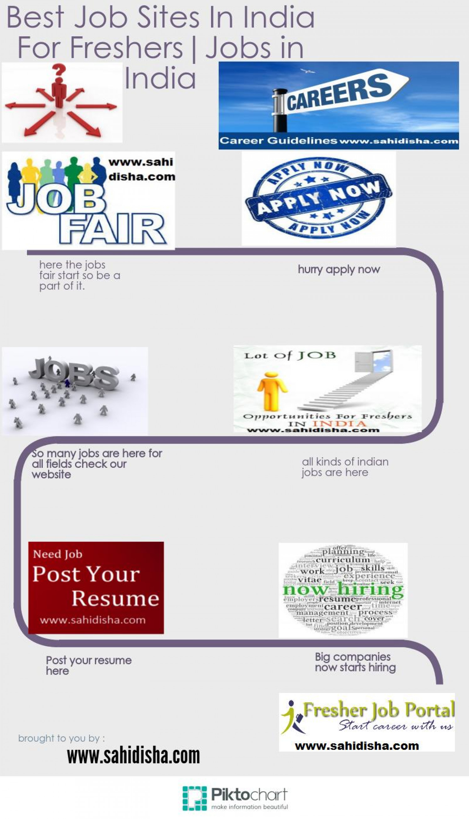 Jobs Sites In India|Jobs Portals In India | Visual.ly