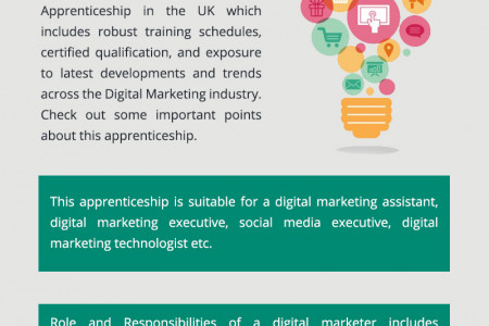 Join Digital Marketer Apprenticeship  Infographic