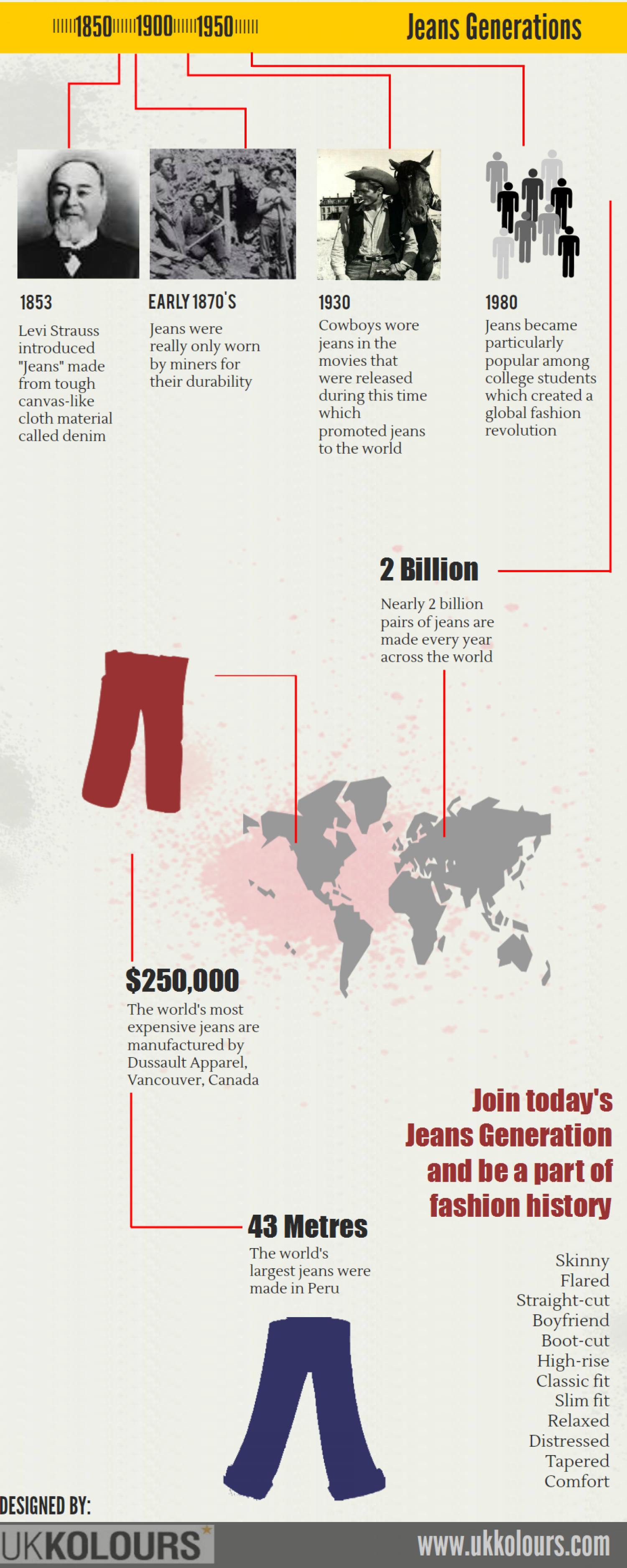 "Join Today's Jeans Generation!"" Infographic"