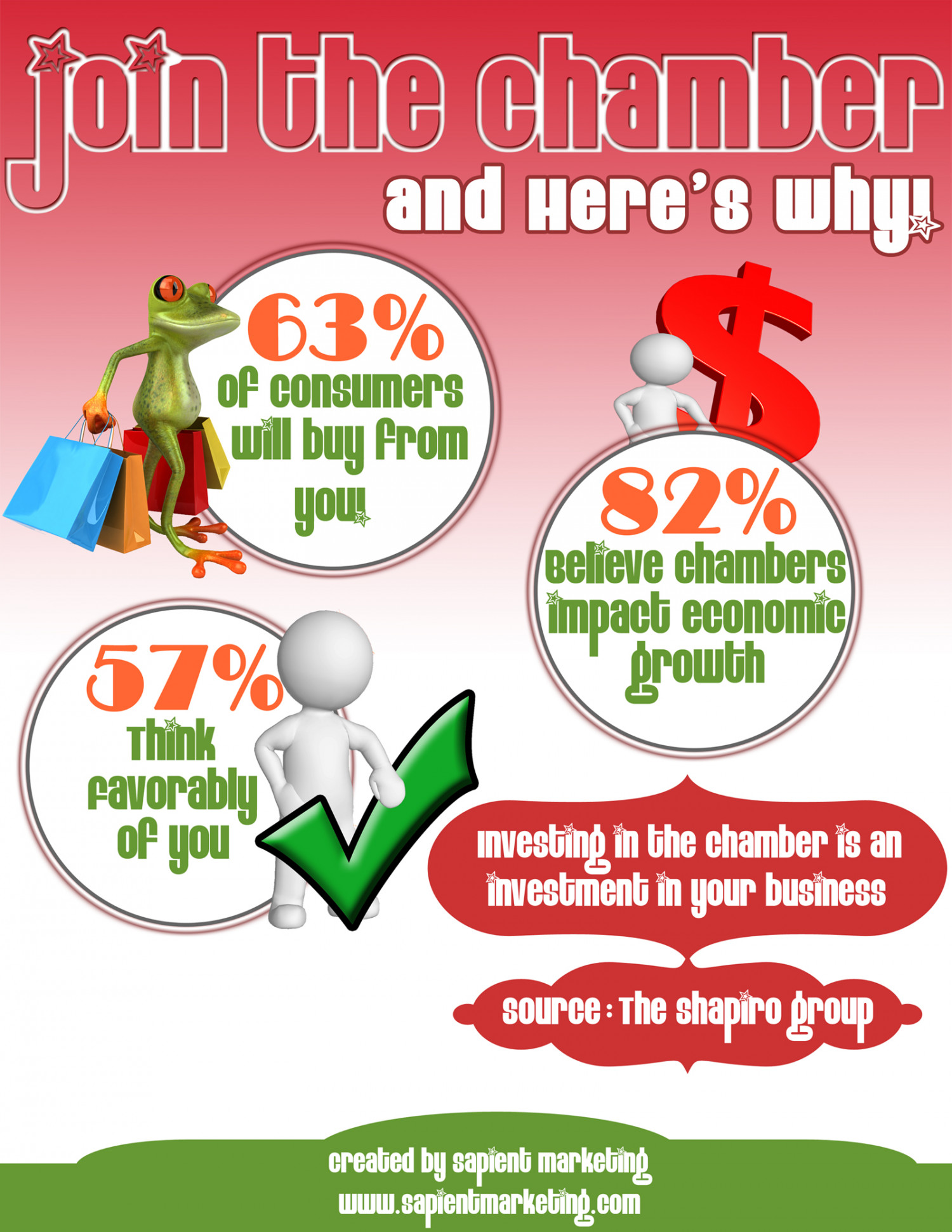 Join Your Local Chamber of Commerce Infographic