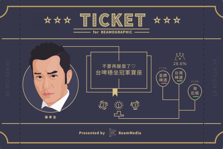 Joseph Chang, the TICKET for Beamographic Beer Issue: Infographic