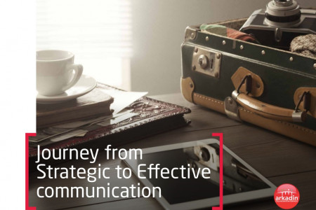 Journey from Strategic to Effective Communication Infographic