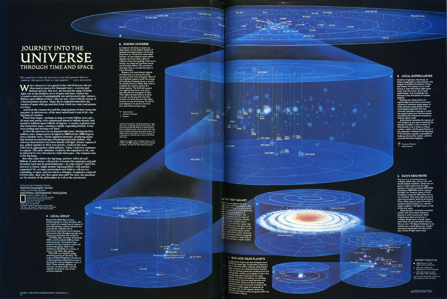 Journey Into The Universe Infographic