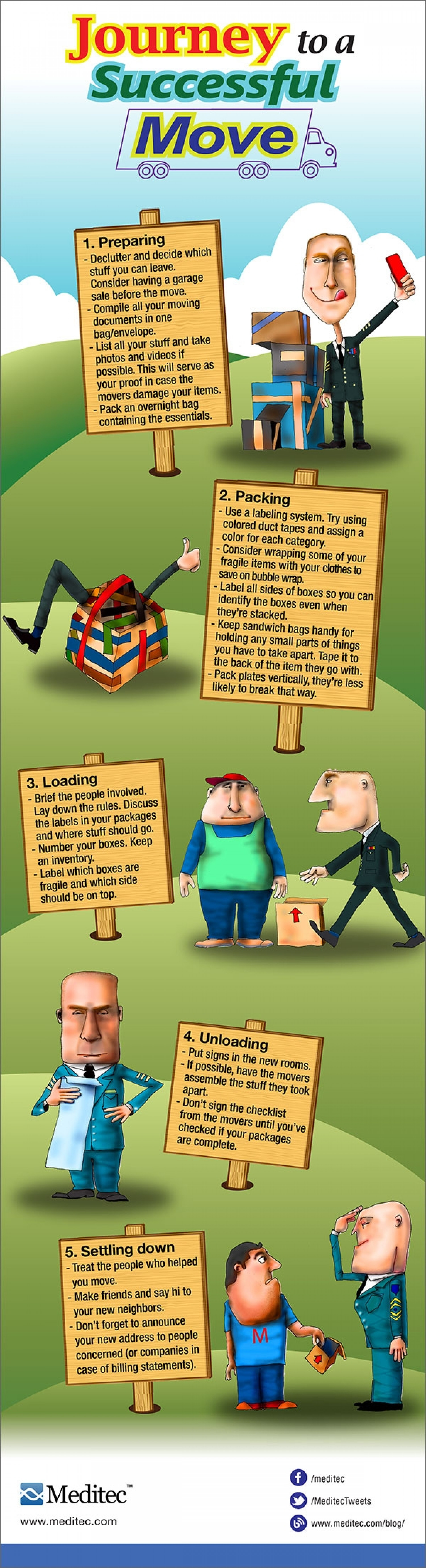 Journey To A Successful Move Infographic