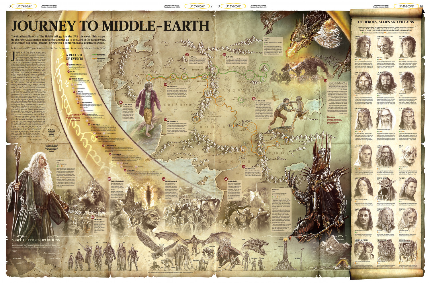 journey to middle earth infographic