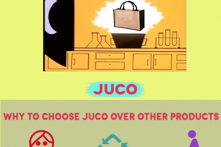 Juco- The Eco Alternative Infographic