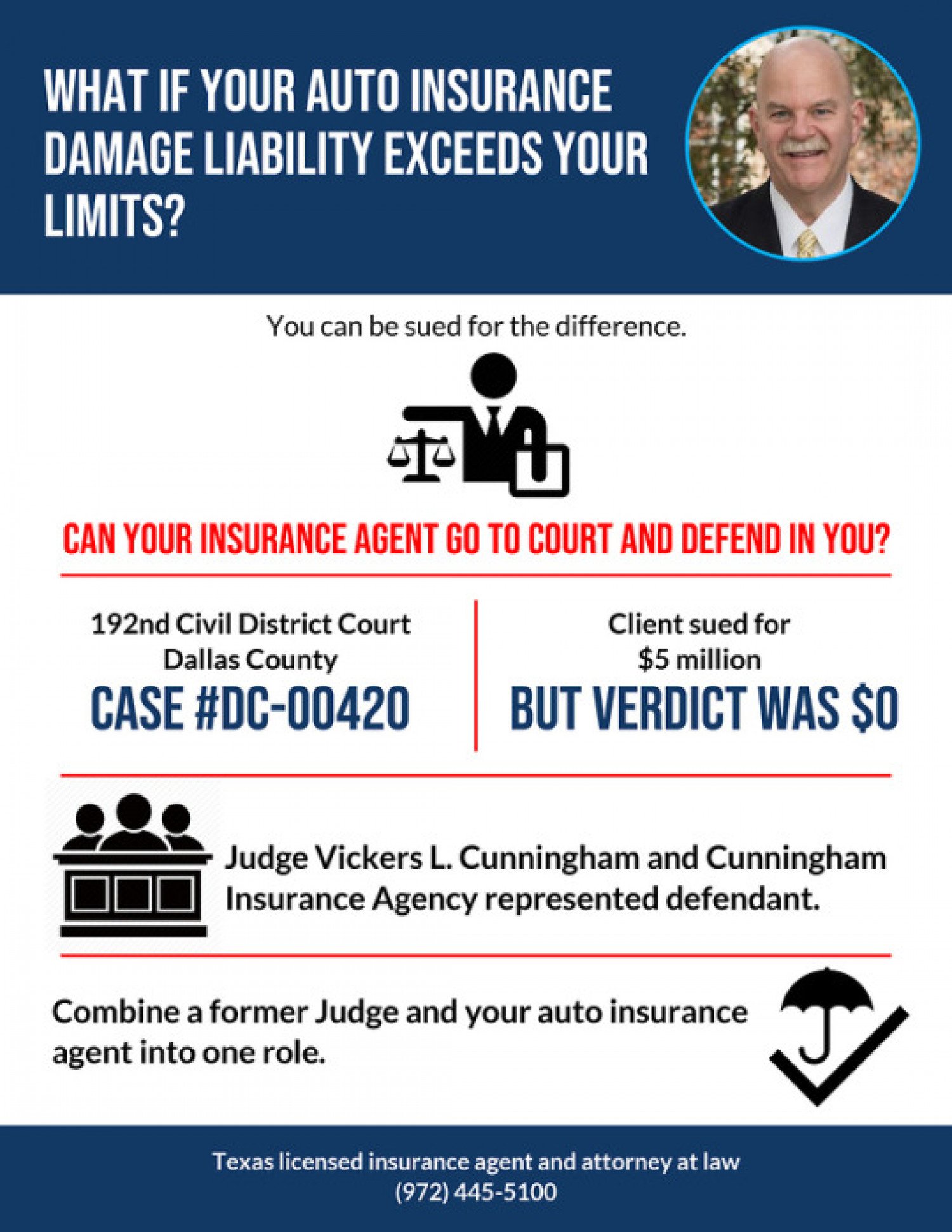 Judge Vickers Lee Cunningham - Insurance Agent Dallas Infographic