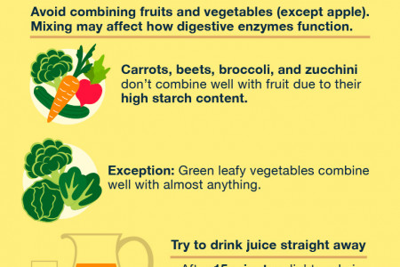 Juicing and Blending: Which is Best for Your Beverage Infographic