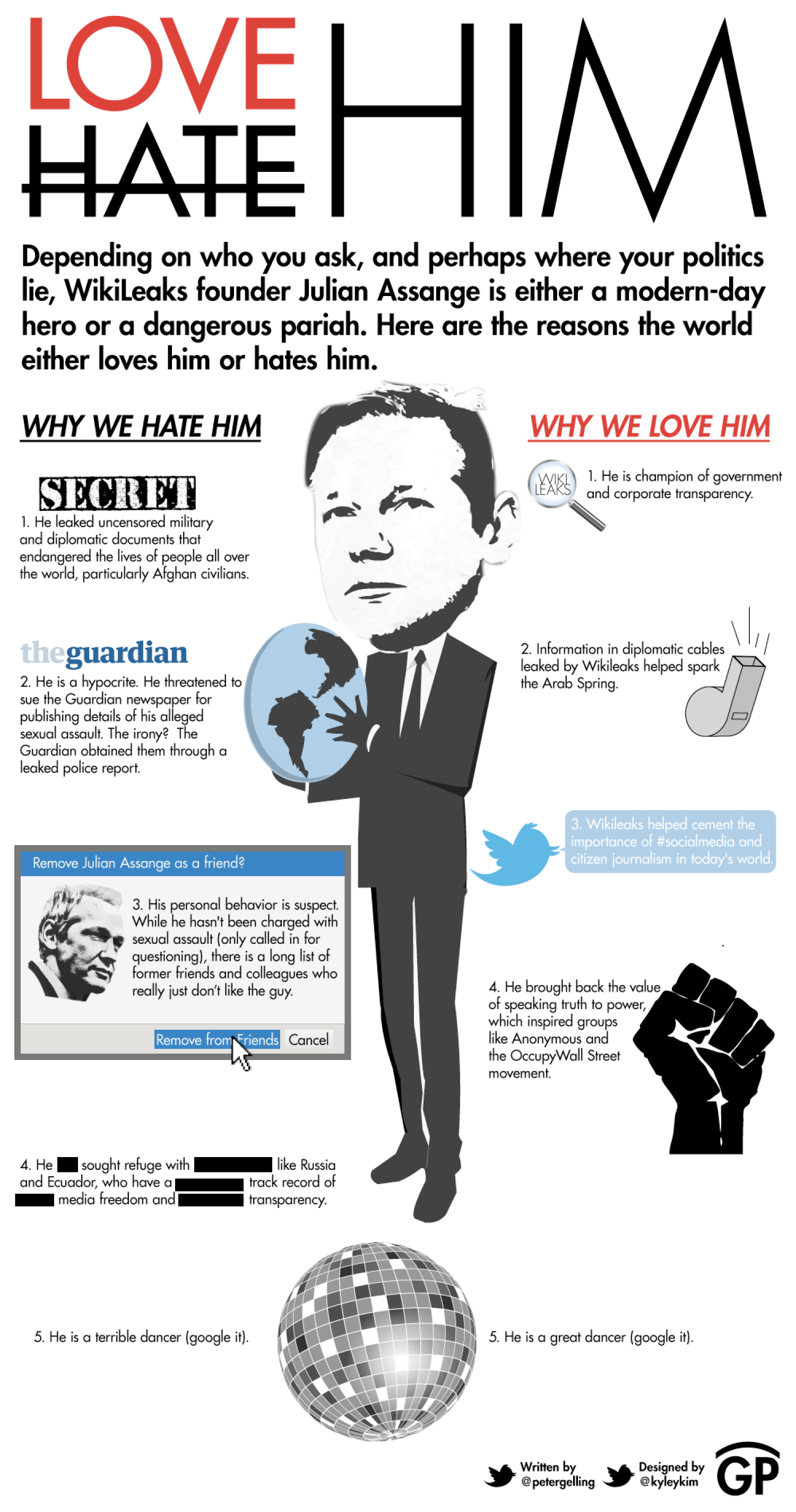 Julian Assange: Why we love and hate the WikiLeaks founder Infographic