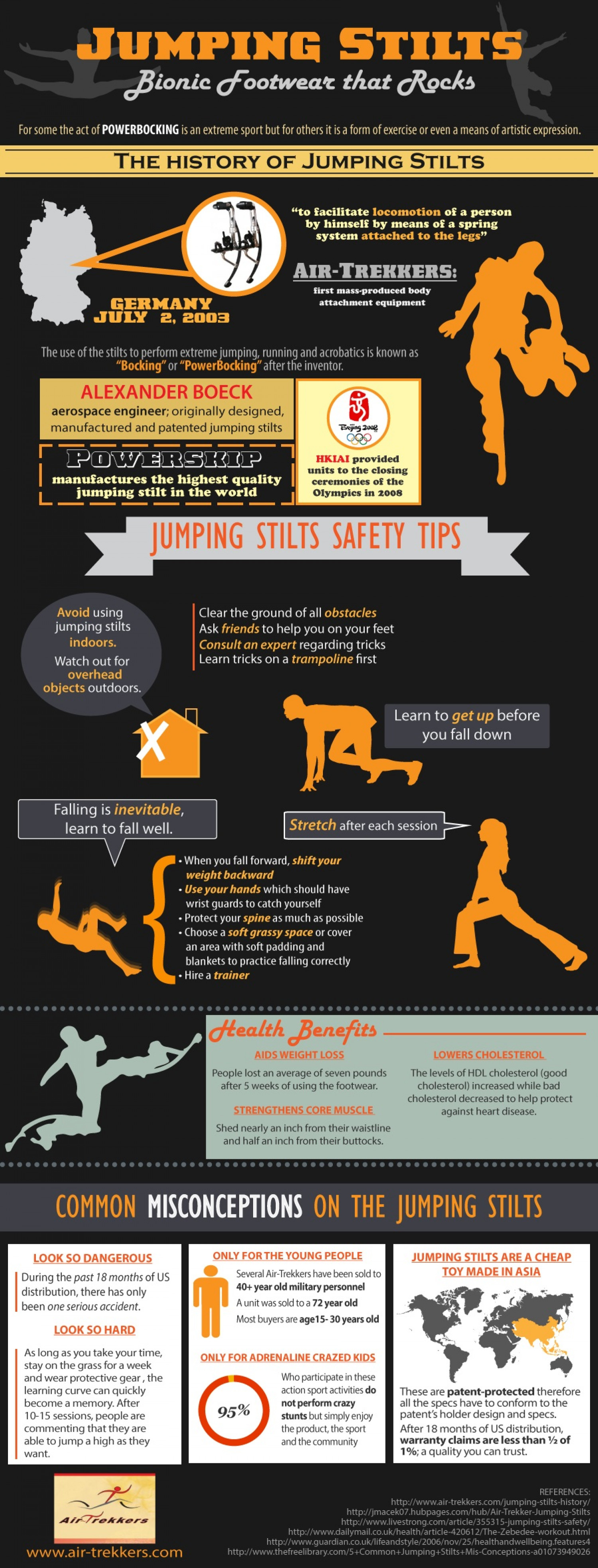 Jumping Stilts: Bionic Footwear That Rocks Infographic