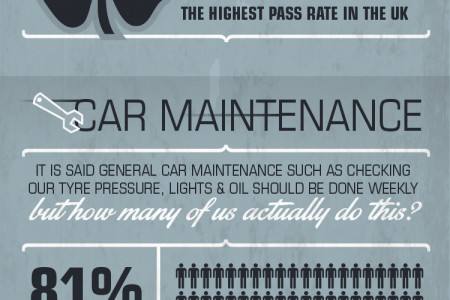 Just How Safe Are UK Drivers? Infographic