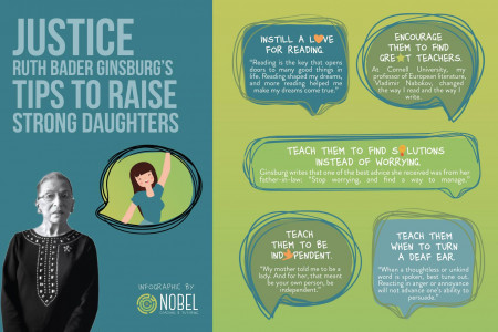 Justice Ruth Bader Ginsburg's Tips To Raise Strong Daughters Infographic