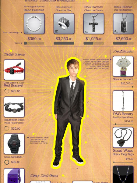 Justin Bieber Bling  Infographic